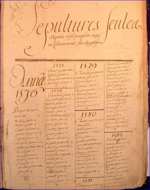 Parigné 1576 - 1802